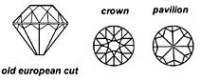 Old European Cut Stone Shape